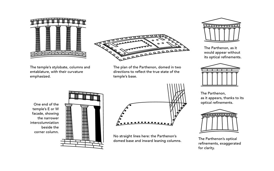 The Parthenon's anatomy