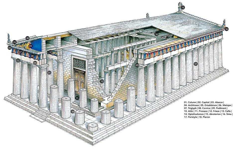 The Parthenon's illusions